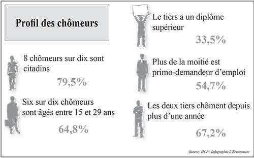 profil_chomeurs_4957.jpg