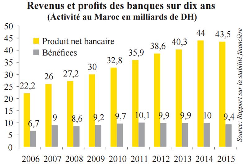 profit_banque_4815.jpg