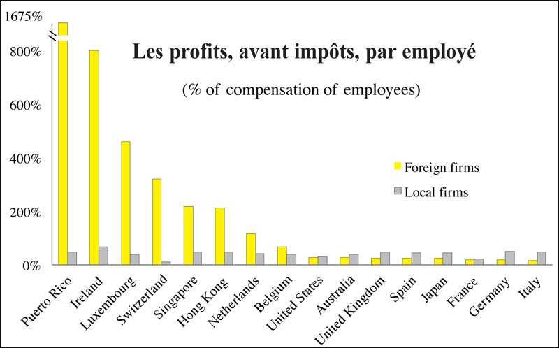profits_impots_058.jpg