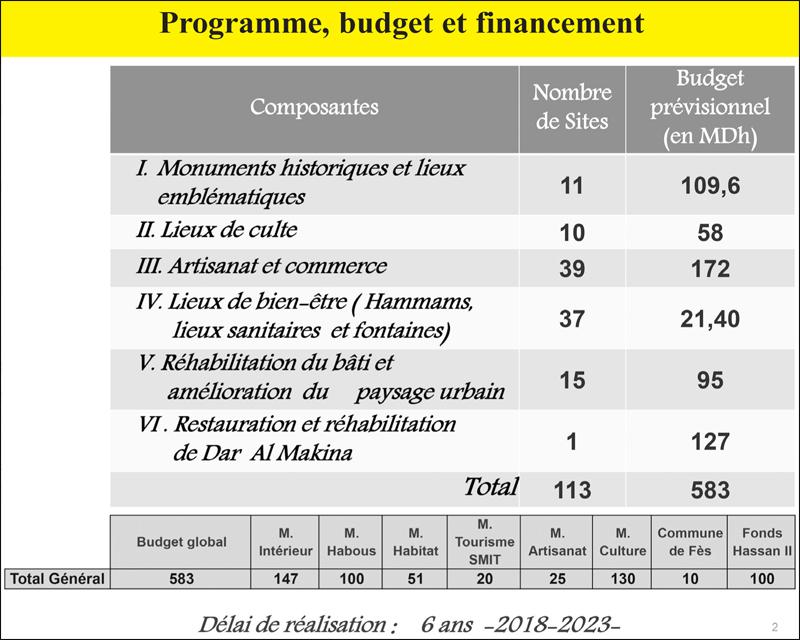 programme_budget_et_financement_077.jpg