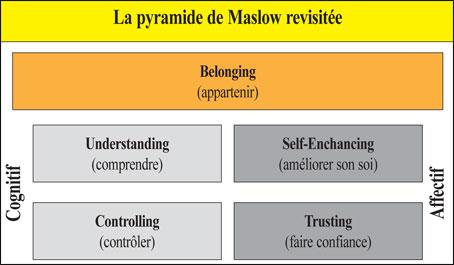 pyramide-de-maslow-090.jpg