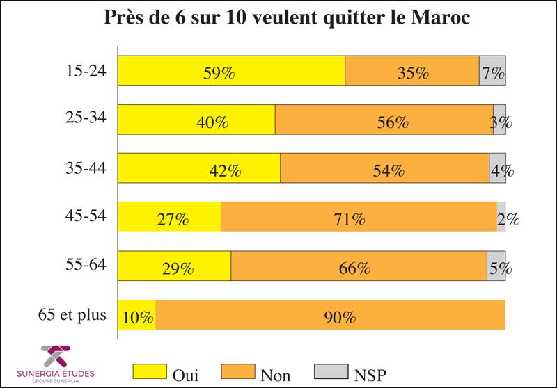 quitter_le_maroc_065.jpg