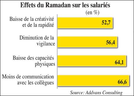 ramadan_productivite_001.jpg