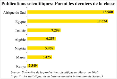 rd_publications_scientifiques_023.jpg
