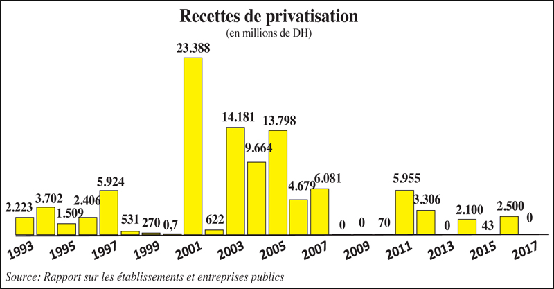 recette_privatisation_089.jpg