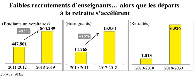 recrutements_denseignants_027.jpg
