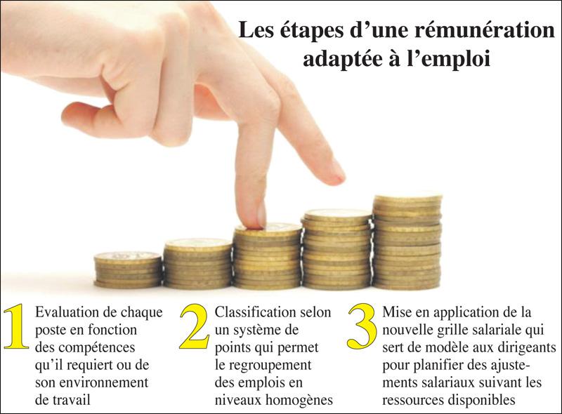 remuneration_adaptees_097.jpg