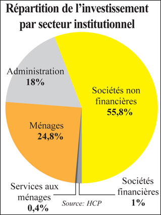 repartition-investissements-057.jpg