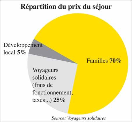 repartition_du_prix_du_sejour_071.jpg