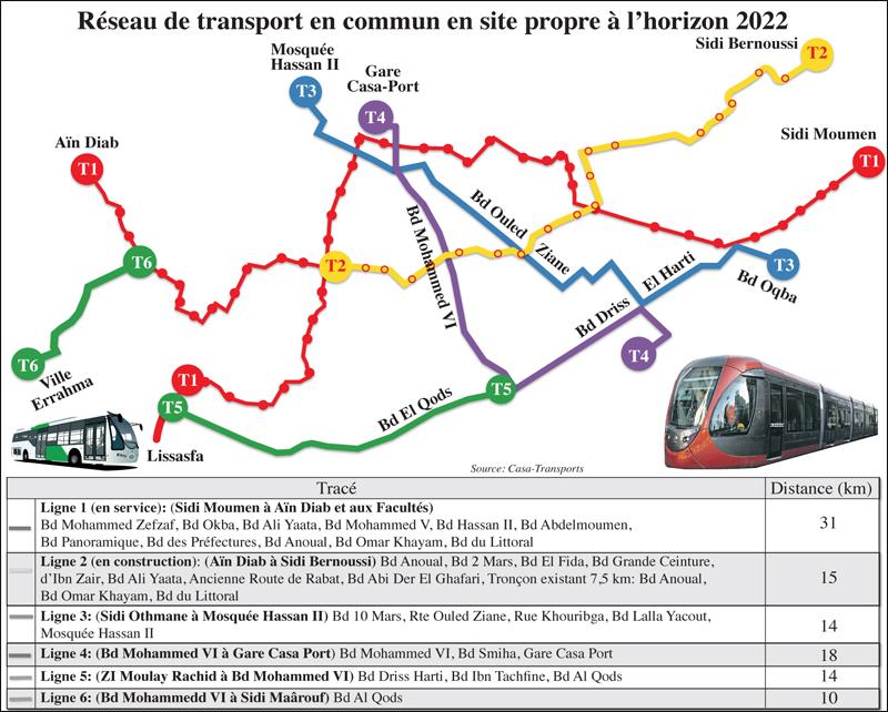 casa tramway la cadence s acc l re pour les lignes 3 et 4 l 39 economiste. Black Bedroom Furniture Sets. Home Design Ideas