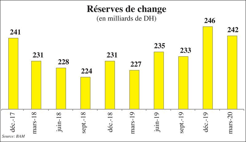 reserve-de-changes-030.jpg