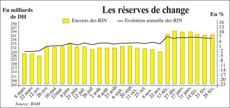 reserves-de-change-015.jpg