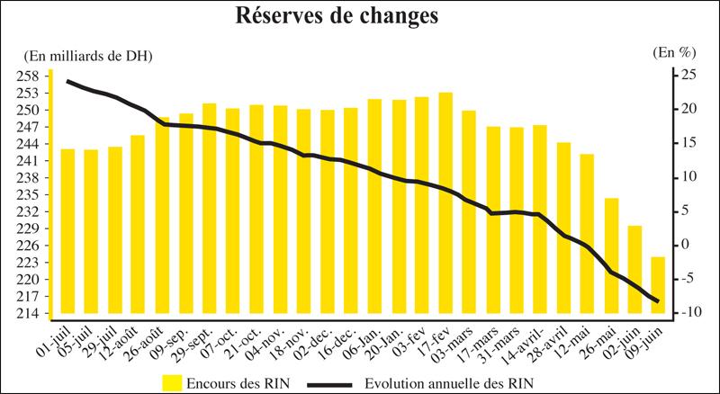 reserves_change_051.jpg