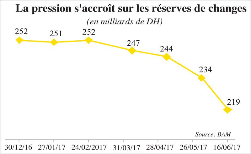 reserves_changes_053.jpg