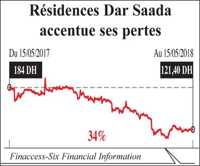 residence_dar_saada_073.jpg