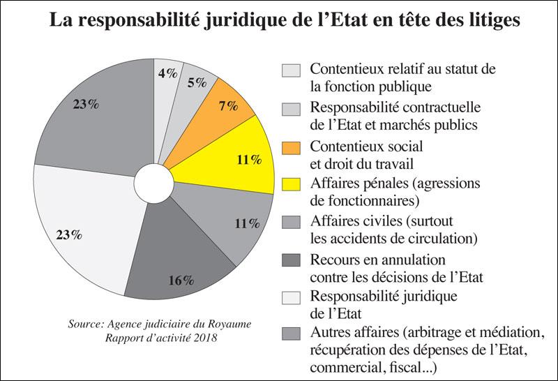 responsabilite-juridique-de-letat-073.jpg