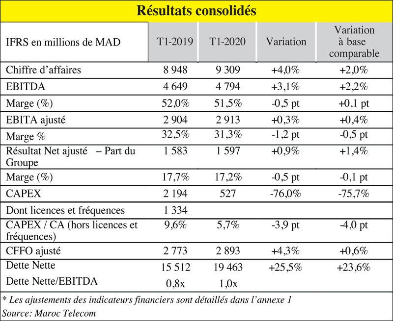 resultats-maroc-telecom-045.jpg
