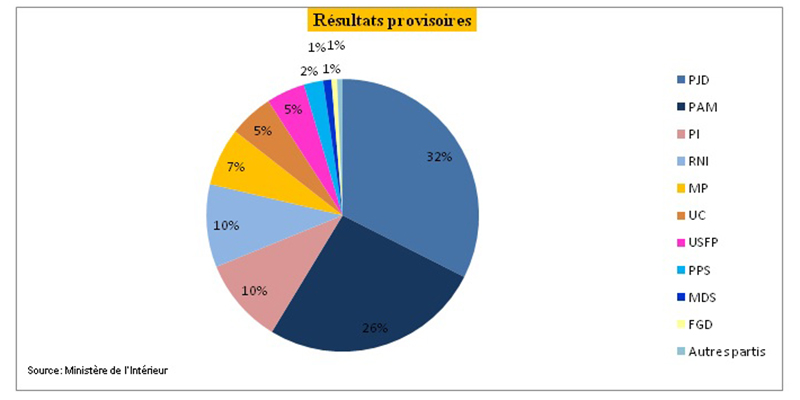 resultats_provisoires_trtbb.jpg