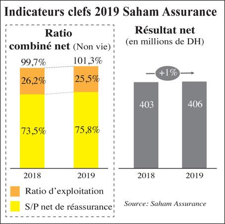 saham-assurances-007.jpg