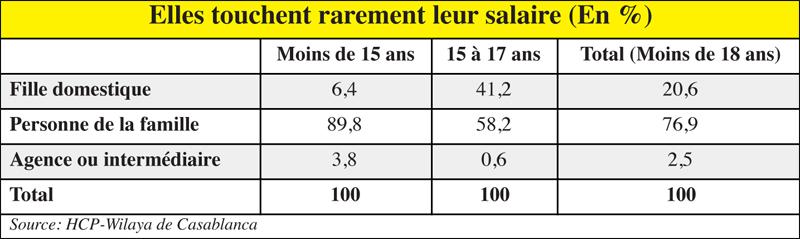 salaire_bonnes_023.jpg
