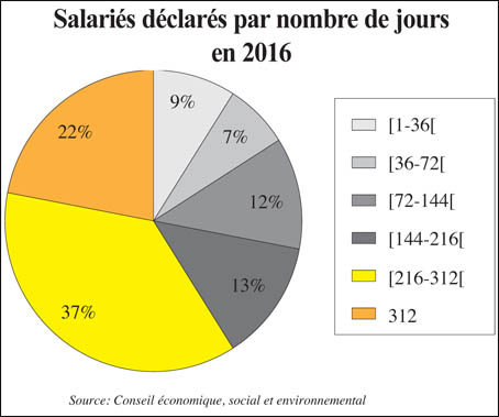 salaries_declares_095.jpg