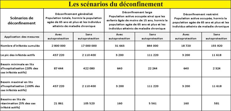 scenarios_deconfinement_063.jpg
