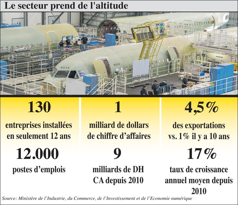 secteur_aeronautique_052.jpg