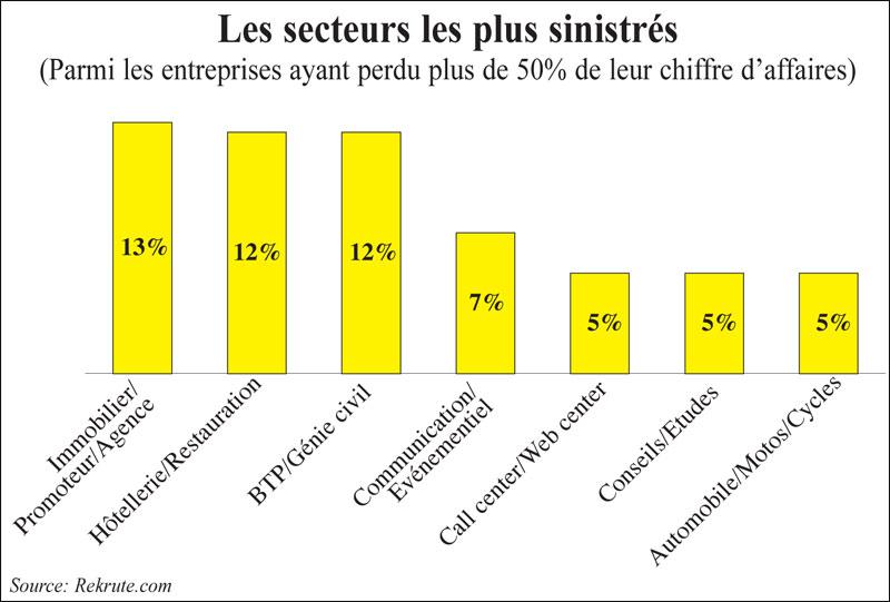 secteurs-sinistres-065.jpg