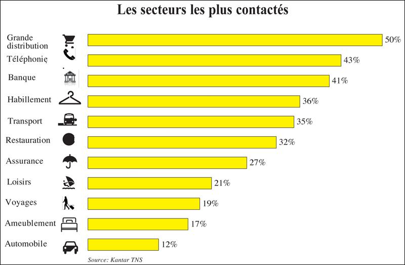 secteurs_contactes_087.jpg