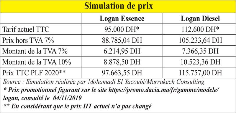 simulations-prix-033.jpg