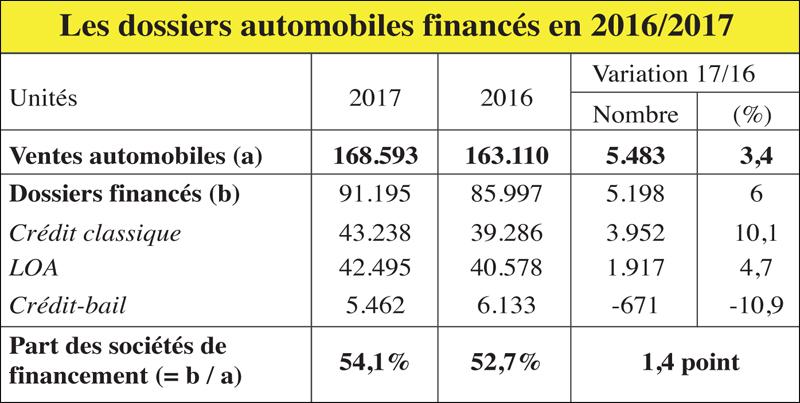 societe_de_financement_004.jpg