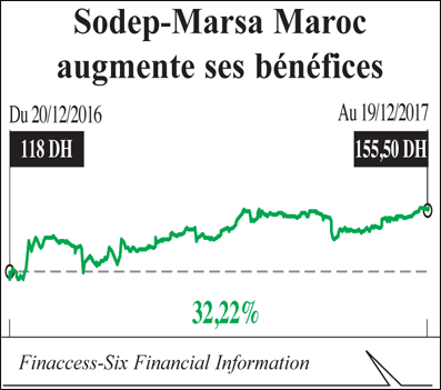sodep-maroc_072.jpg
