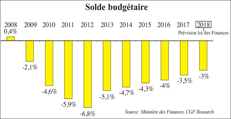 solde_budgetaire_037.jpg