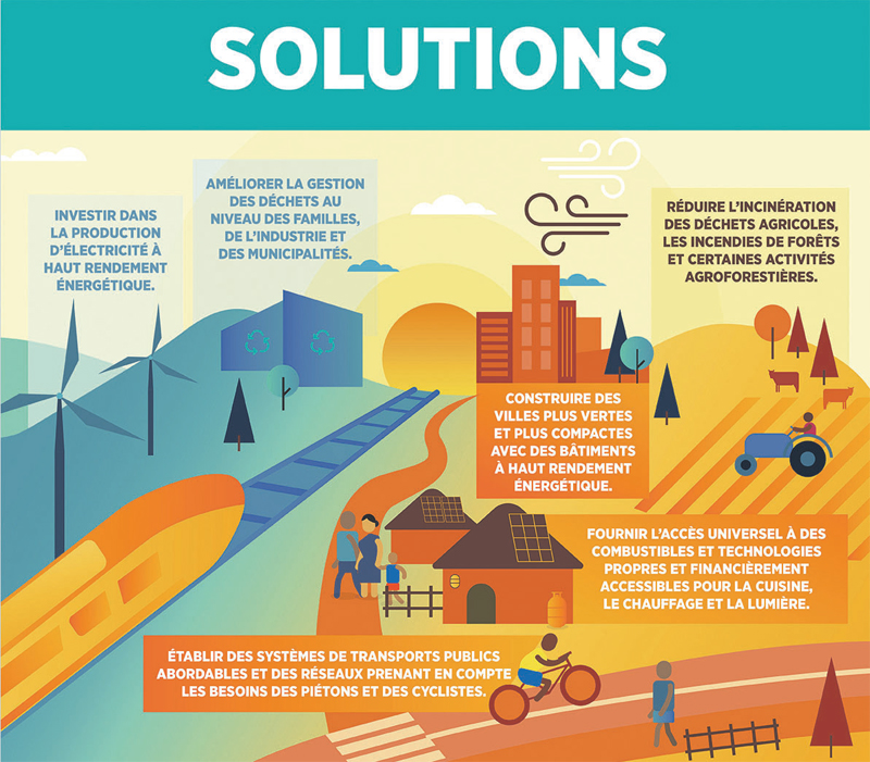 solutions_pollution_de_lair_064.jpg