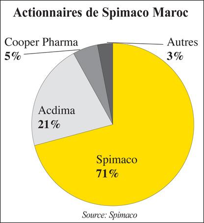 spimaco_051.jpg