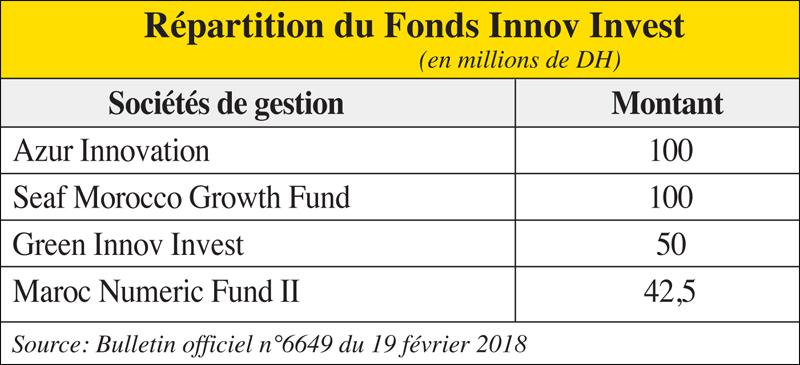 startup_finacement_018.jpg