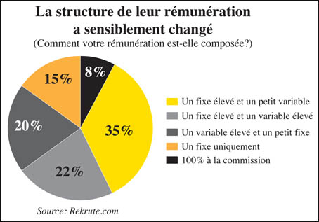 structure_remuneration_058.jpg