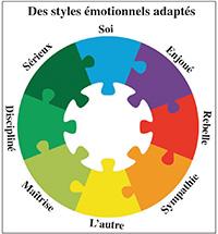 styles-emotionnels.jpg