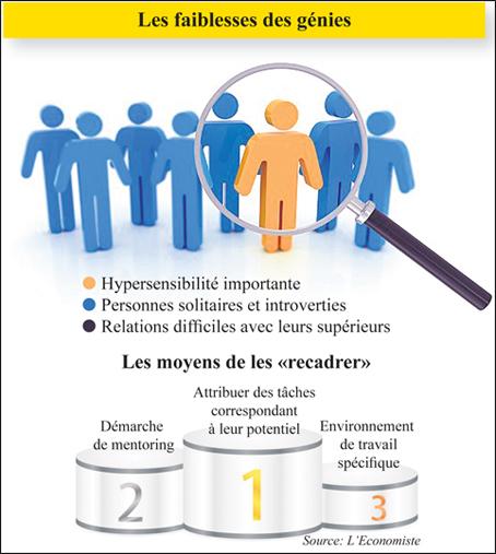 surdoues_entreprises_080.jpg