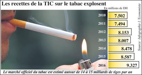 tabac_budget_046.jpg