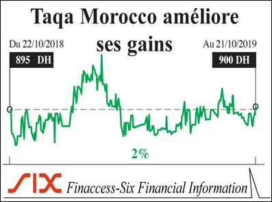 taqa_morocco_019.jpg