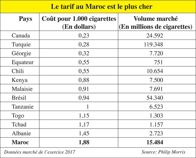 tarifs_maroc_063.jpg