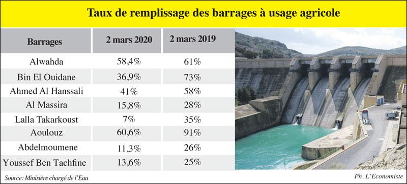 taux-remplissage-barrage-011.jpg