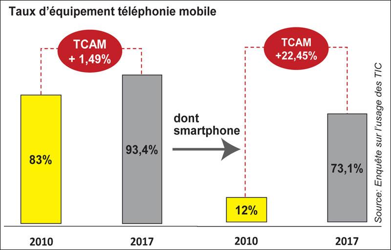 taux_paiment_mobile_090.jpg