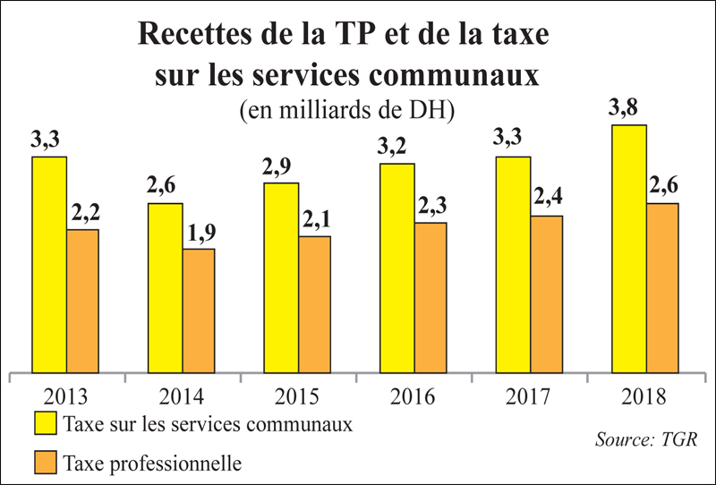 taxe_professionnelle_067.jpg