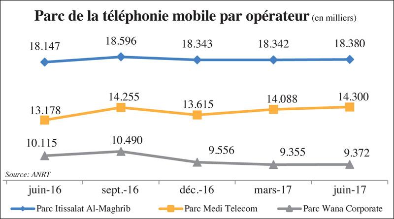 telecom_mobile_078.jpg