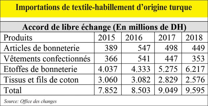 textile-turquie-077.jpg