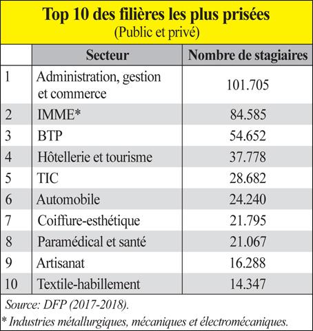 top_10_des_filieres_019.jpg