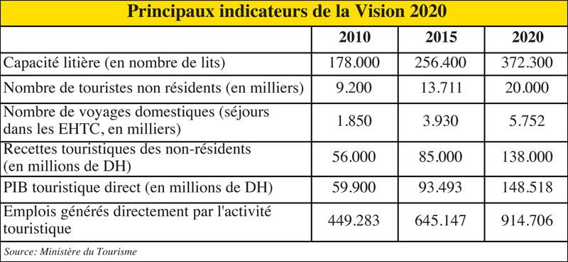 tourisme_vision_2020.jpg