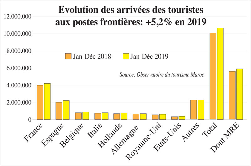 touristes-arrivees-050.jpg